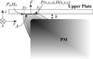 An electromagnetic wearable 3-DoF resonance human body motion energy