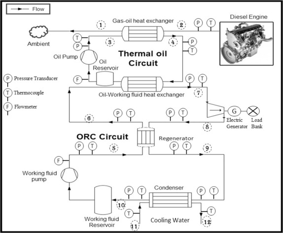 Experimental Study Of A Small Scale Organic Rankine Cycle Waste Heat. Download Fullsize. Wiring. Electric Fluid Focus Engine Diagram At Scoala.co
