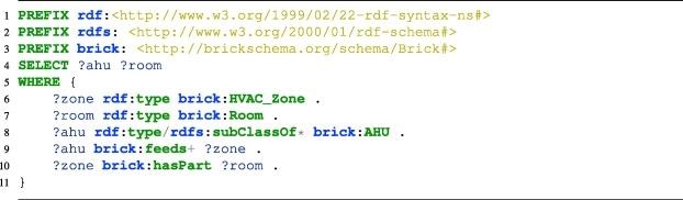 Brick : Metadata schema for portable smart building applications