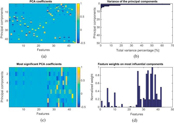 Approximate model predictive building control via machine