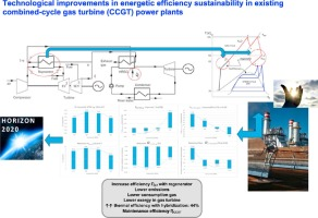Technological improvements in energetic efficiency and