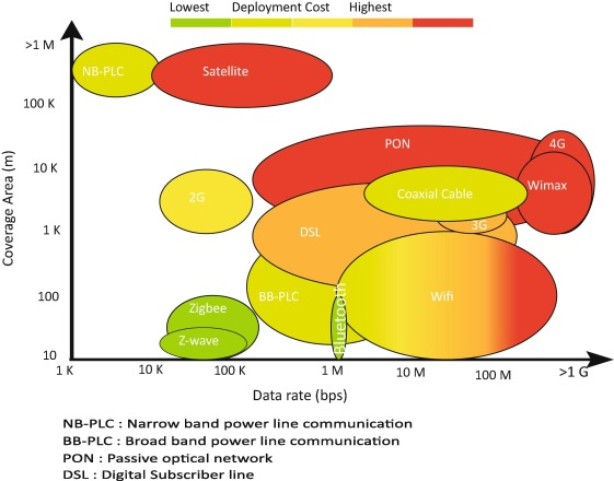Microgrids energy management systems: A critical review on