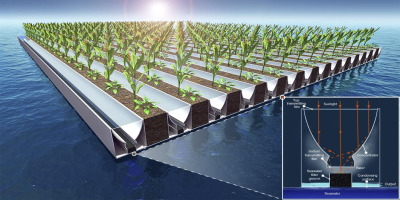 Energy analysis and experimental verification of a solar