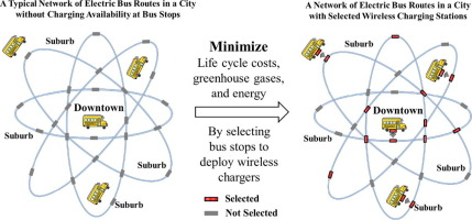 Wireless charger deployment for an electric bus network: A