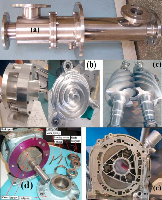 Waste heat recovery from diesel engines based on Organic
