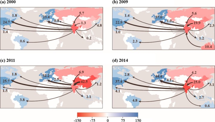 Temporal change in India's imbalance of carbon emissions