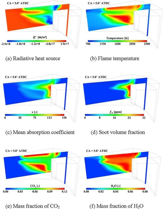 Numerical investigation of radiative heat transfer in