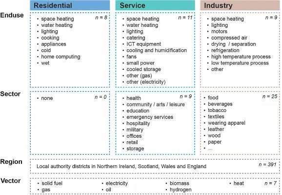 leisure education content model
