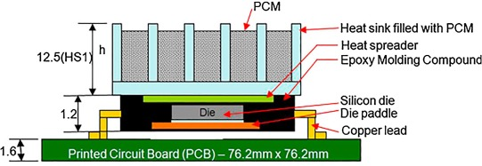 Advanced thermal systems driven by paraffin-based phase