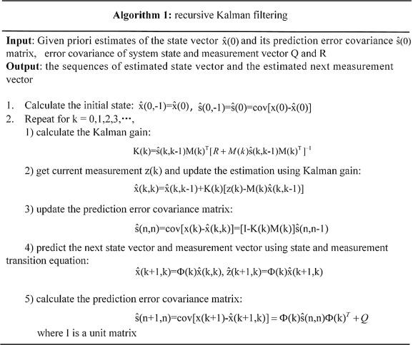 A Kalman filter-based bottom-up approach for household short