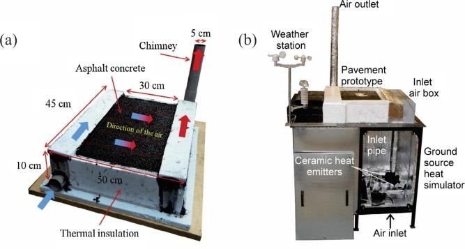 42 cm x 22 cm x 10 cm LI91 Large Vert Weather Proof Box-Outdoor Plug box