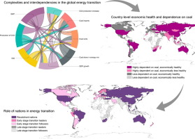 Complexities And Contradictions In The Global Energy Transition A
