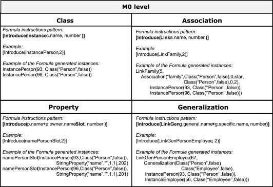 Reasoning about UML/OCL class diagrams using constraint