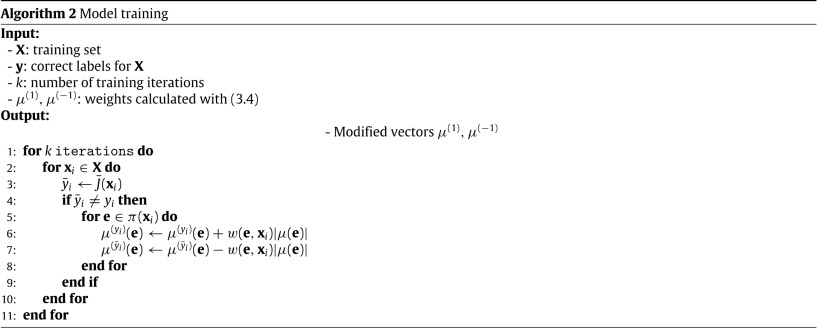 Binary classification in unstructured space with hypergraph case