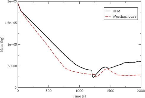 Westinghouse Motor Wiring Diagram Type Fj on