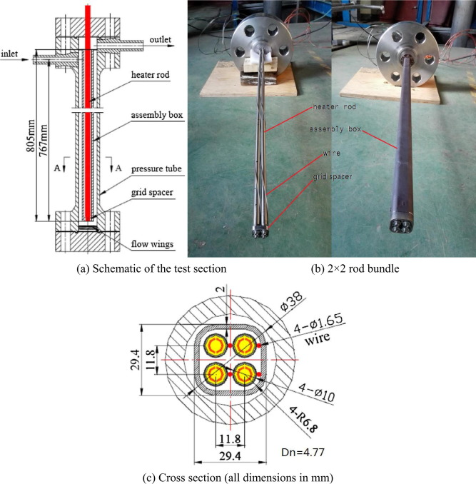 Experimental study of supercritical water heat transfer ... on