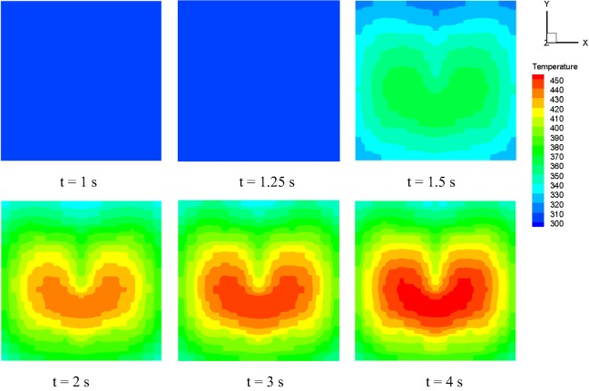 Coupling RMC and CFD for simulation of transients in TREAT