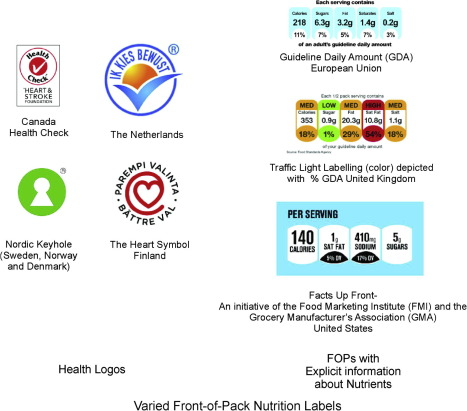 Front of pack labels enhance attention to nutrition information in