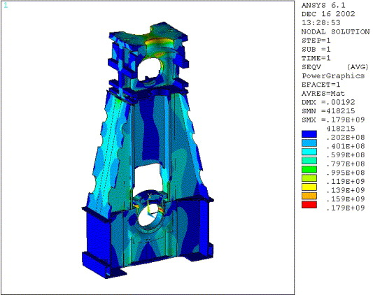 Finite element analysis and modeling of structure with