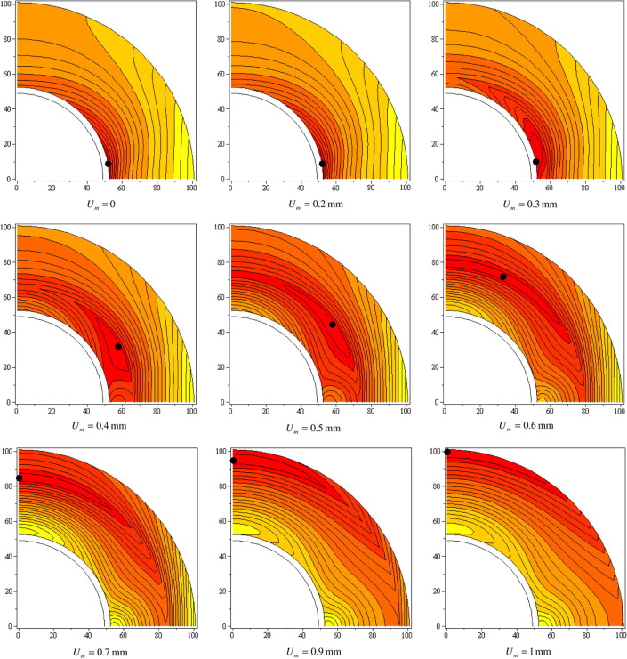 Analytical modelling for static stress analysis of pin