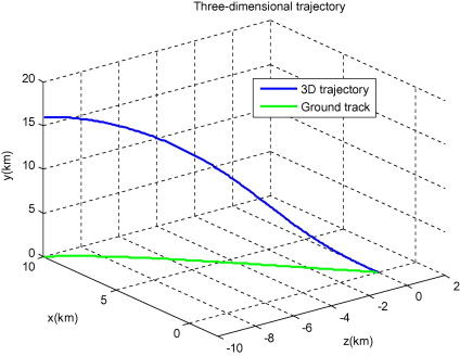 On-line optimization design of sliding mode guidance law with