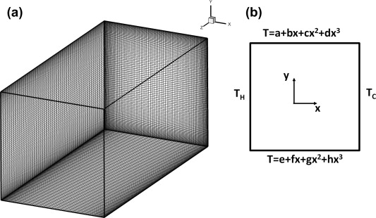 A Low Mach Number Method For The Numerical Simulation Of Complex