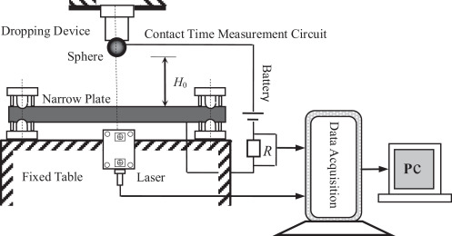 6912 wiring diagram for pc numerical   analytical model for transient dynamics of elastic  analytical model for transient dynamics