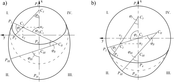 Determination Of Hoop Direction Effective Elastic Moduli Of Non