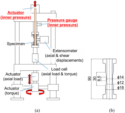Multiaxial fatigue strength of type 316 stainless steel under push ...
