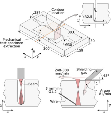An evaluation of multip narrow gap laser welding as a ... on