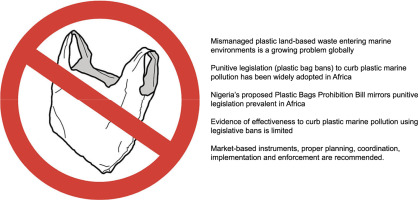 Plastic Bags Prohibition Bill A Developing Story Of Crass Legalism Aiming To Reduce Plastic Marine Pollution In Nigeria Sciencedirect