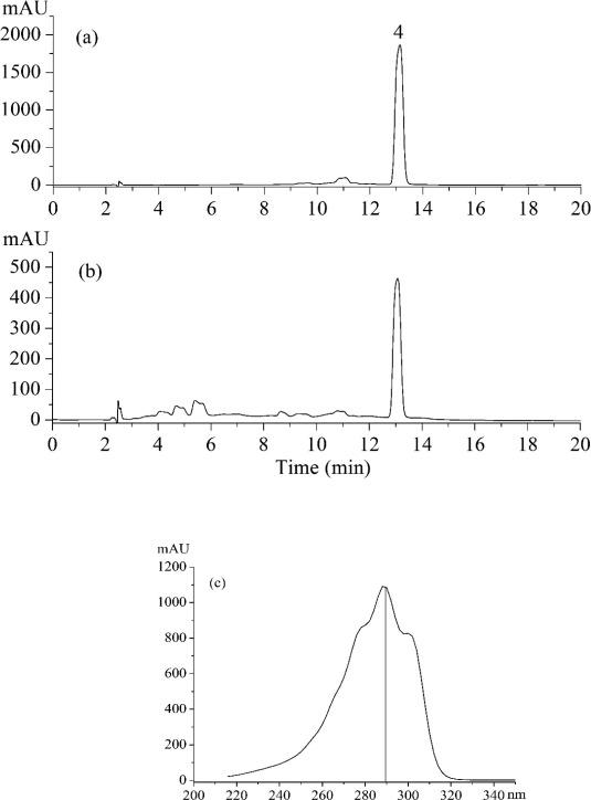 cholecalciferol stability