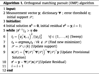 matching algorithm examples