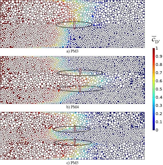 Longitudinal dispersion in heterogeneous layered porous