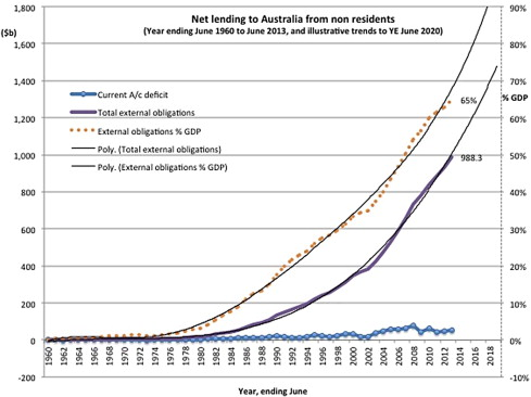 Subprime agriculture, and Australia? - ScienceDirect