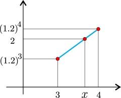Plimpton 322 is Babylonian exact sexagesimal trigonometry