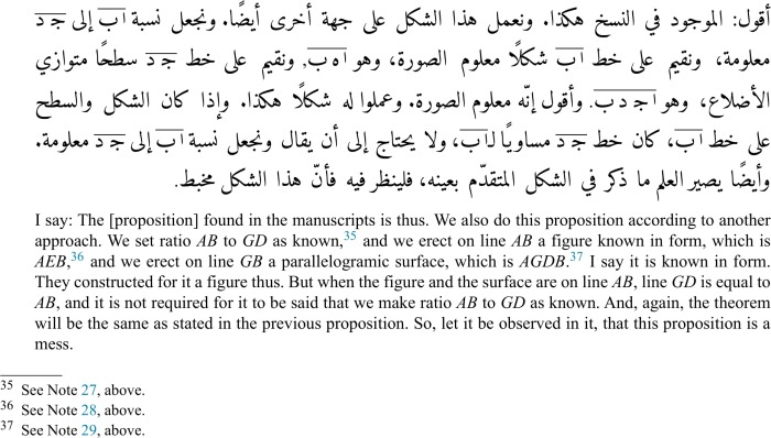 Naṣīr al-Dīn al-Ṭūsī's Comments on Euclid's Data - ScienceDirect