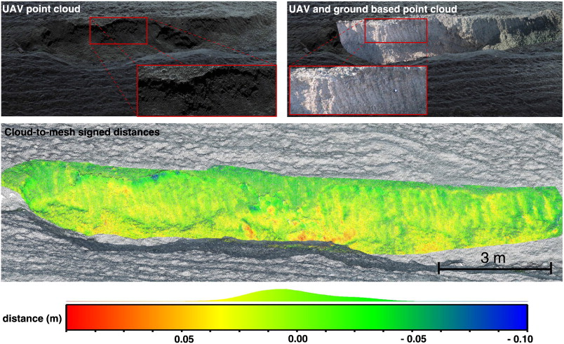 Measuring gullies by synergetic application of UAV and close range