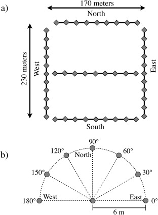 Solar forecasting methods for renewable energy integration