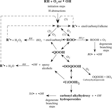 heat of combustion of ethanol kj/g