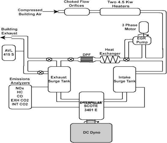 Review of high efficiency and clean reactivity controlled