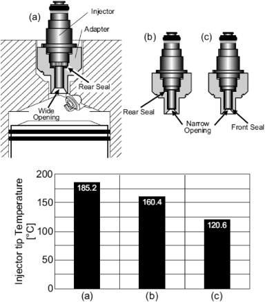 Fuel injector deposits in direct-injection spark-ignition