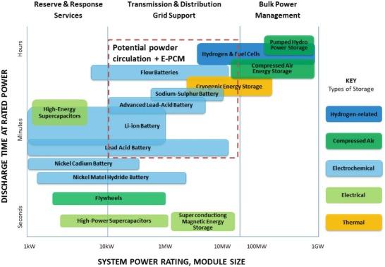 thermal energy system trading llc nekvalifikuotų akcijų pasirinkimo sandorių apmokestinamumas