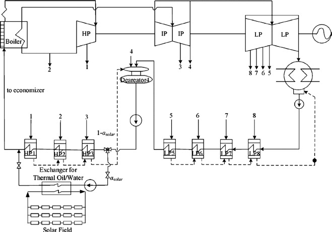 1 s2.0 S0360128516301691 gr6 power flame wiring diagram power wiring diagrams collection  at honlapkeszites.co
