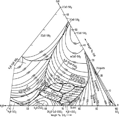 Ash Formation And Deposition In Coal And Biomass Fired Combustion
