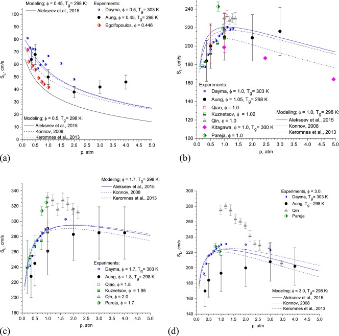 a comprehensive review of measurements and data analysis of  fu%c3%83%c2%9fball jacken c 32 #13