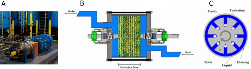 Reactor technologies for biodiesel production and processing