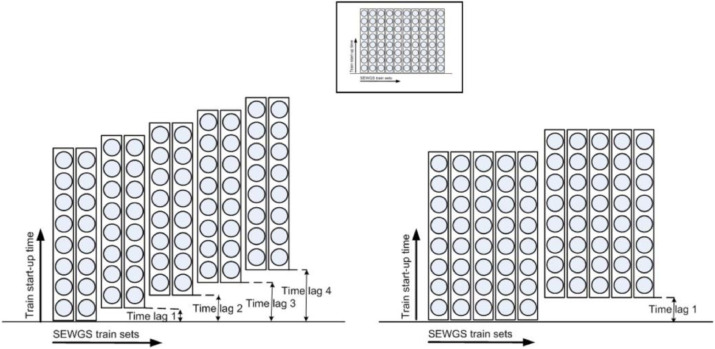 Recent advances in elevated-temperature pressure swing adsorption