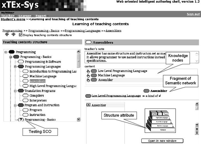 TEx-Sys model for building intelligent tutoring systems - ScienceDirect