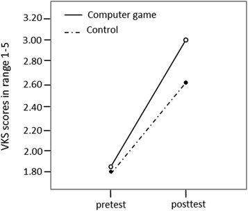 Play games or study computer games in ebooks to learn english download full size image fandeluxe Choice Image